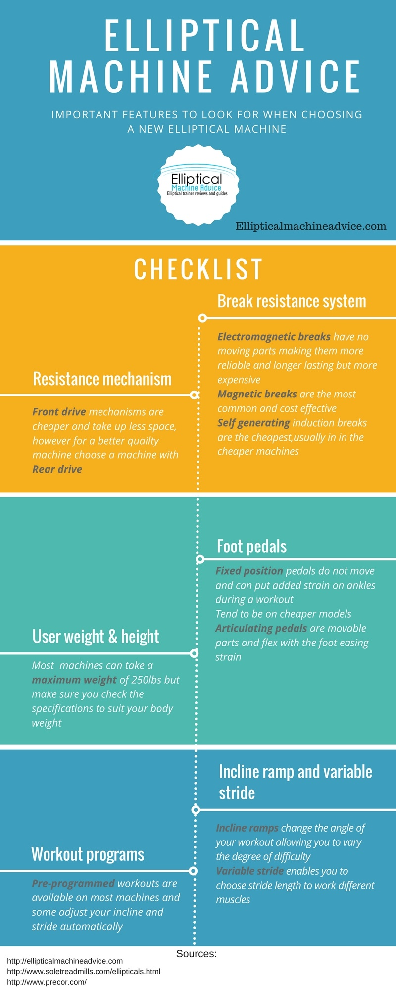 Best elliptical machine infographic